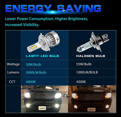 Lasfit LA plus 9003 bulb VS halogen bulb lower power consumption higher brightness