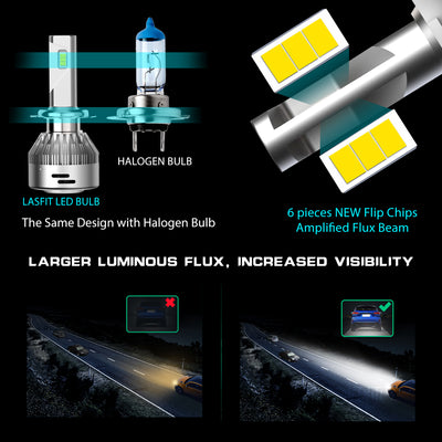 Lasfit LAplus H7 amplified flux beam