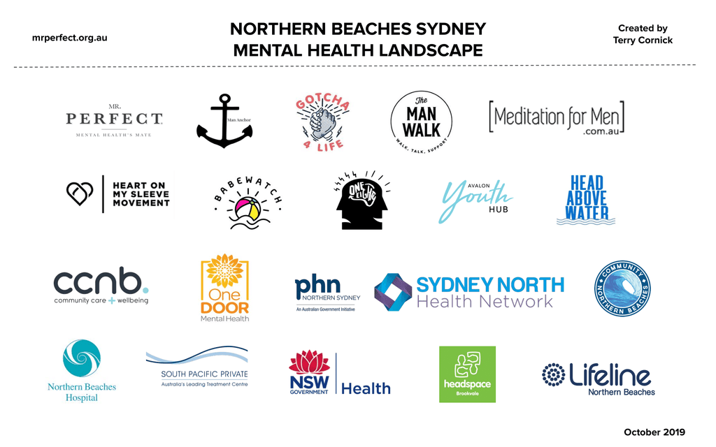 Mental Health Landscape: Northern Beaches, Sydney