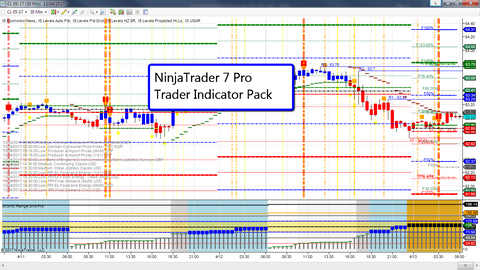 Get started for free with NinjaTrader Indicator Strategies