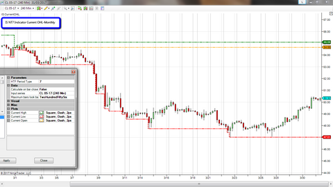 NinjaTrader 7 Indicator Current OHL