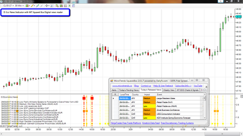 NinjaTrader 7 Indicator Economic News Indicator