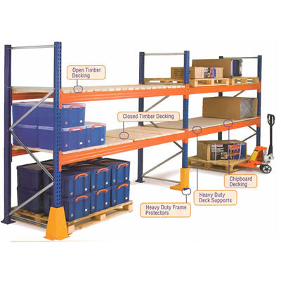 New RSS Pallet Racking Beams