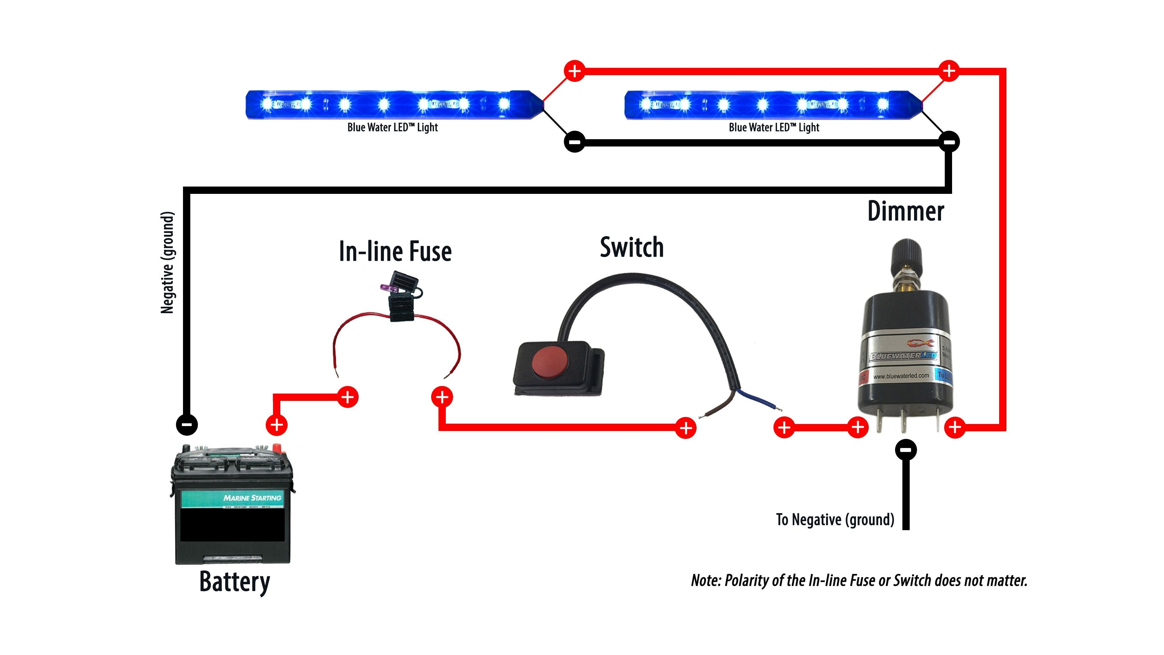 BLUEWATERLED Dimmer / On / Off Control