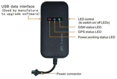 Real-Time GPS Vehicle Tracker