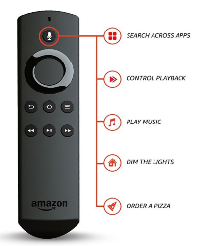 Jailbroken Fire TV Stick w/ Alexa Voice Remote - 2nd Gen Quad Core - 17.1