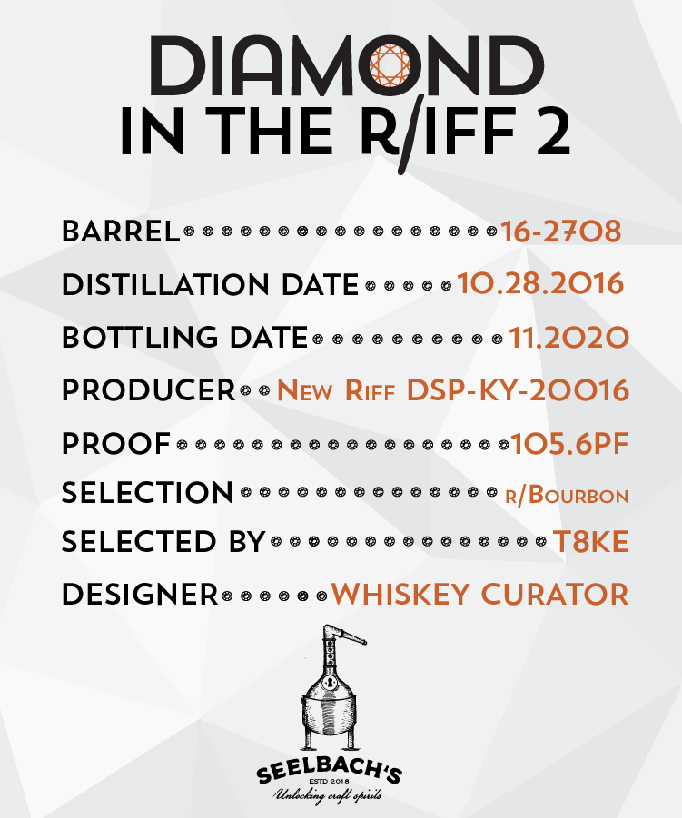 New Riff Distilling - r/bourbon Pt. 2