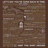 Time Traveler Essentials Shirt