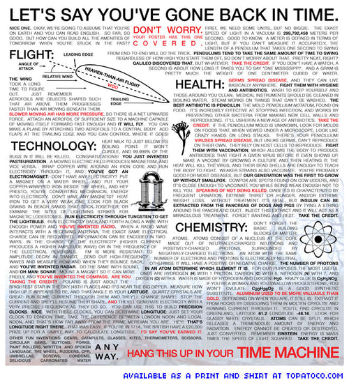 Time Traveler Essentials Print