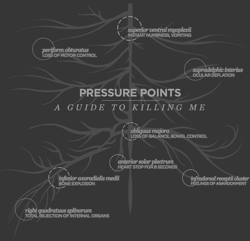 Pressure Points Shirt