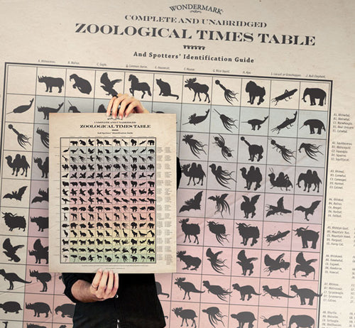 The Zoological Times Table (Unabridged)