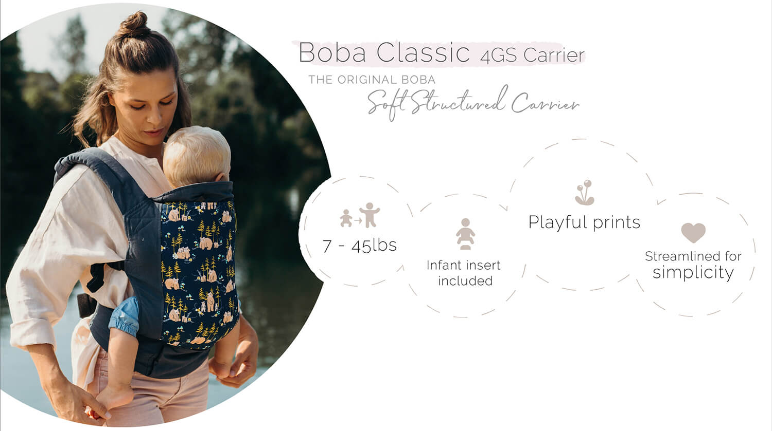 This image shows Boba's four main products - wrap, classic carrier, X & Air. Descriptions are of the differences between each product.
