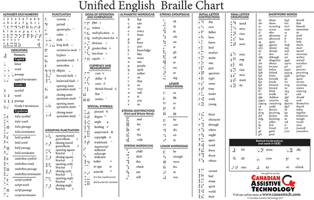 Picture of our free Unified English Braille Chart