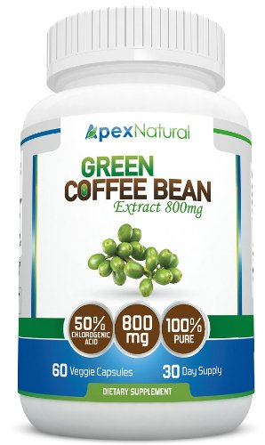 greencoffee extract review friendo