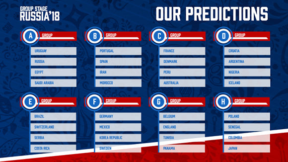 RUSSIA WORLD CUP 2018 | | GROUP STAGE PREDICTIONS