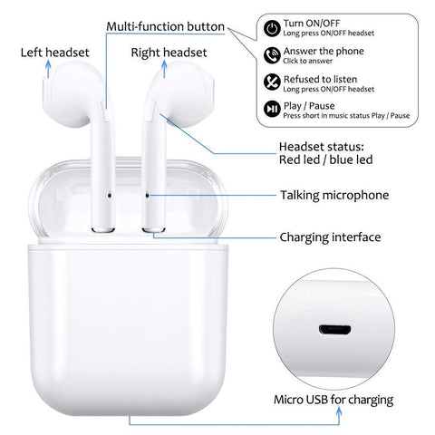 Usams Twins True Wireless Bluetooth Earbuds Airpods With Charging Promobile