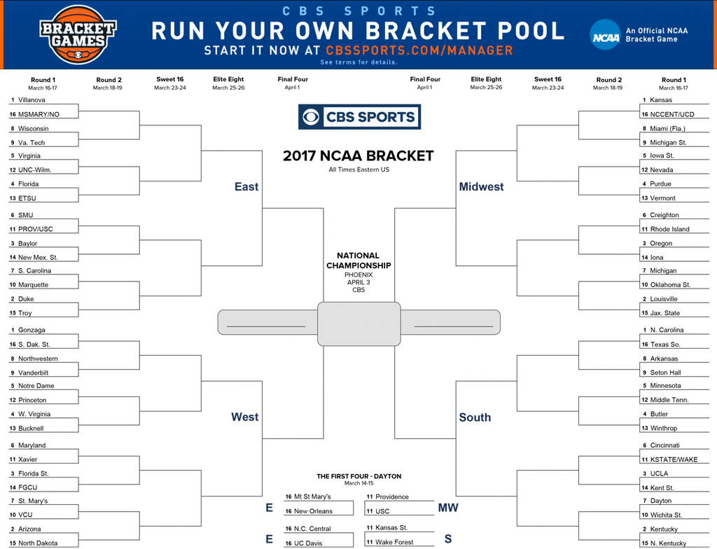 I Love March Madness