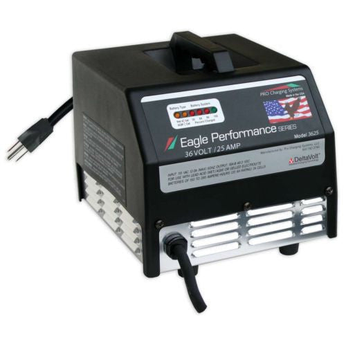 Eagle Dual Pro i3625 Performance Series 36V 25A Charger