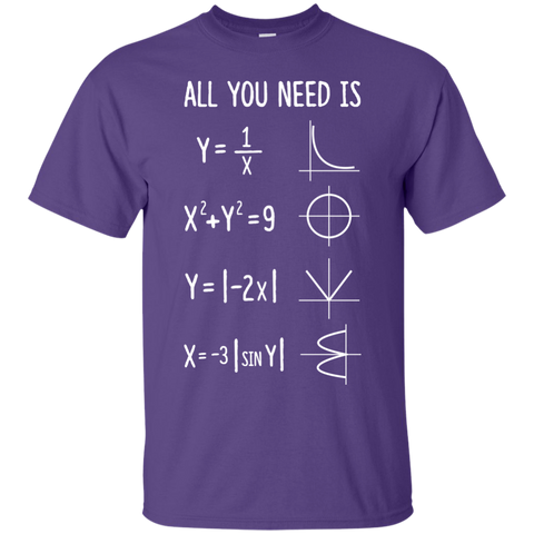Teacher Math All You Need