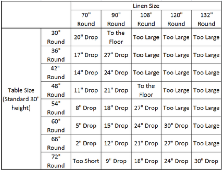 Table Cloth Size Chart