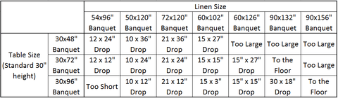 Tablecloth Size Chart