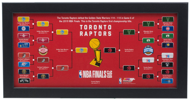Toronto Raptors Framed 7x13 2019 NBA Championship Bracket Photo PSM-Powers Sports Memorabilia