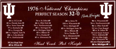 Bobby (Bob) Knight signed Indiana Hoosiers 1976 Perfect Season 32-0 10x20 Panoramic Photo- Steiner Hologram PSM-Powers Sports Memorabilia