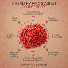 Load image into Gallery viewer, Organic Goji Berries Facts