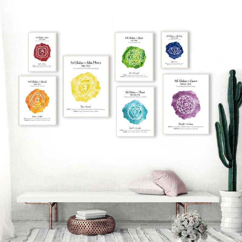 7 Chakra Poster 7 Chakras Yoga Mediation Wall Art Print Health Aum Yoga Om Symbol Watercolor Art Canvas Painting Home Decor