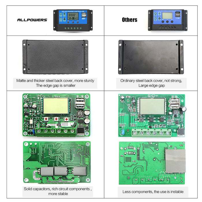 Allpowers Solar Charge Controller 12V 24V 20A Lcd Display