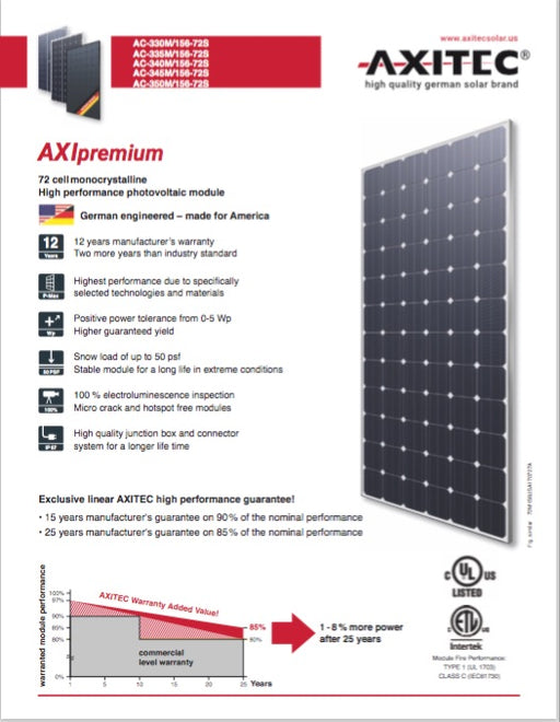 AXIpremium 72 cell monocrystalline High performance photovoltaic module
