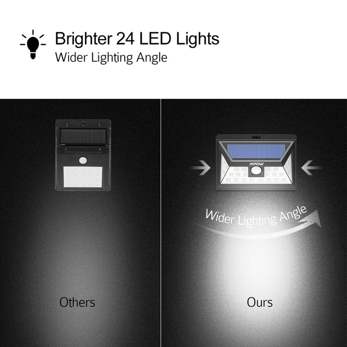Solar Waterproof Wide Angle Security Motion Sensor Light with 3 Modes: 24 LED