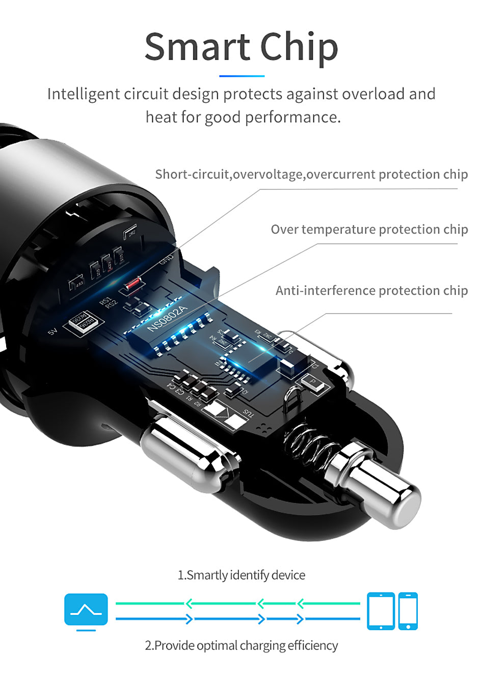 5V 3.6A Car Charger Dual USB Fast Charger - FLOVEME