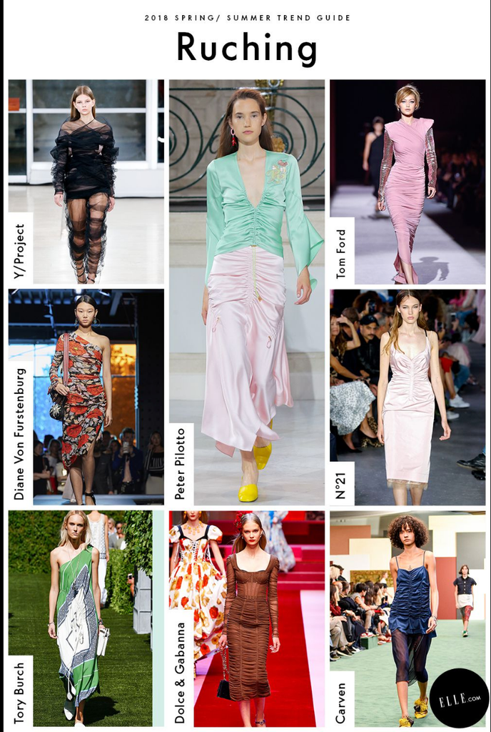 One of the Biggest Fashion Trends Spring/Summer 2109 according to Elle Magazine