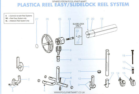 Plastica Easy Reel and Slidelock
