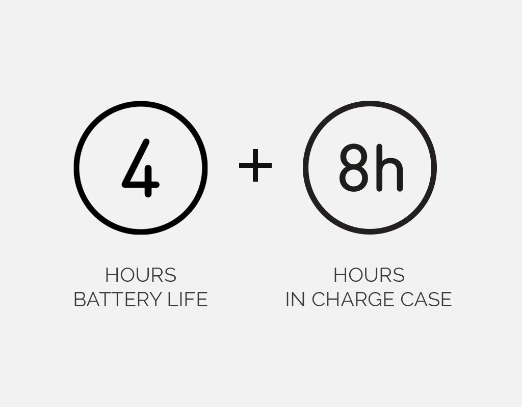 StreamBuds Nano 12 hours battery life