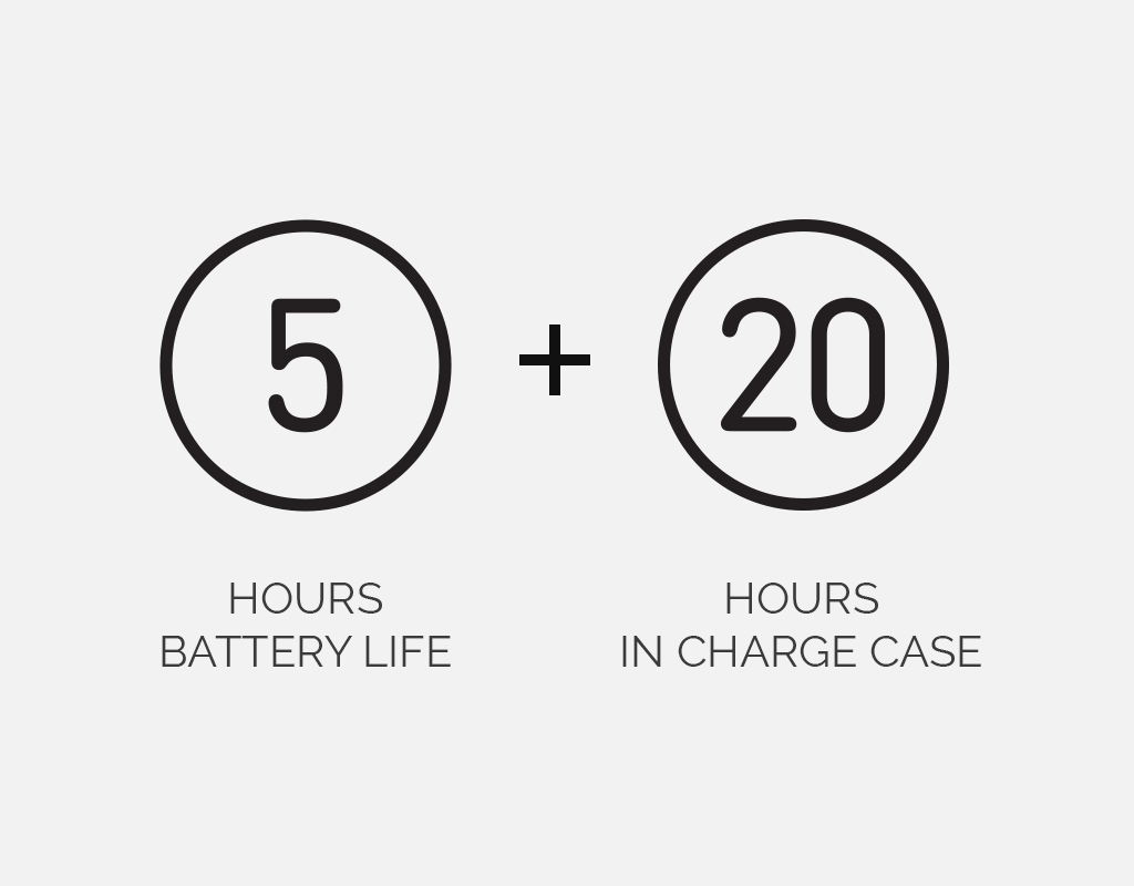 Streambuds DX battery life