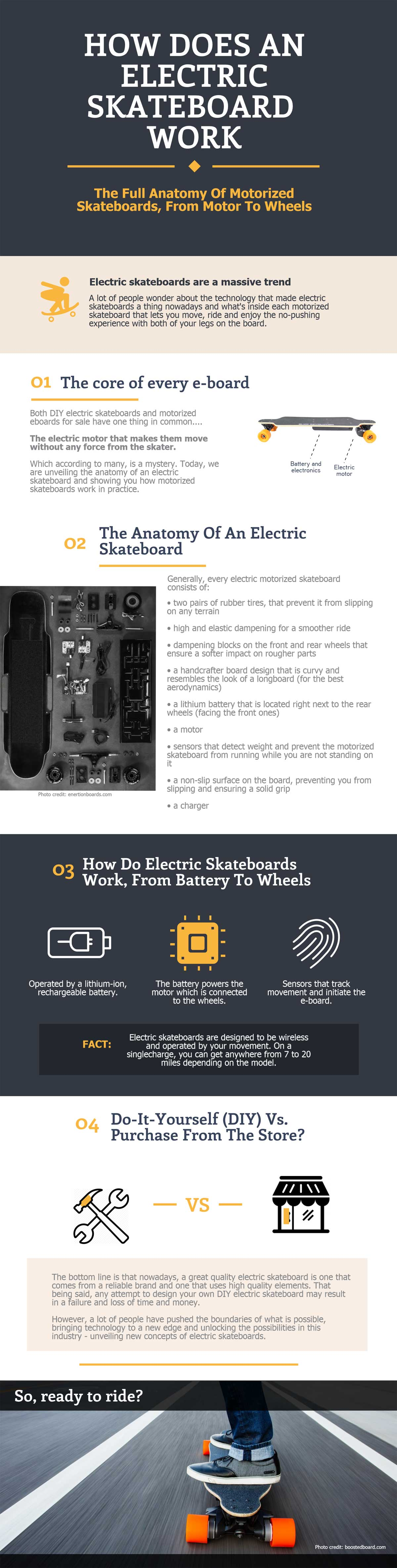 how-to-build-an-electric-skateboard