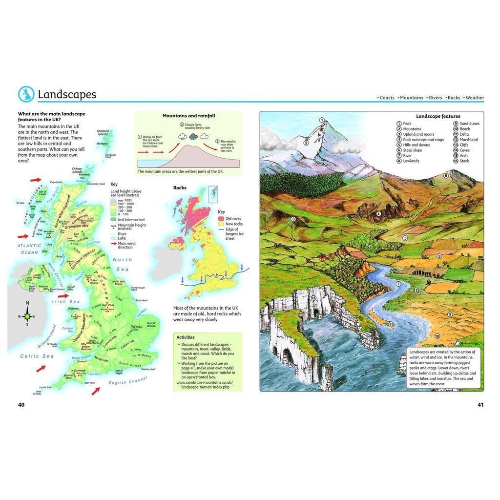 Map Of Uk Mountains And Rivers.Collins Keystart Uk Atlas Geography Resources