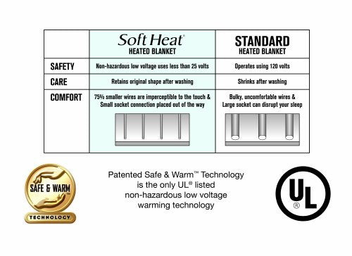 Soft Heat Smart Heated Electric Mattress Pad With Safe & Warm Low Voltage Technology, 233 Thread Coun