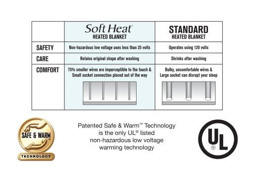 Perfect Fit Soft Heat Smart Heated Electric Mattress Pad With Safe & Warm Low Voltage Technology, Mic