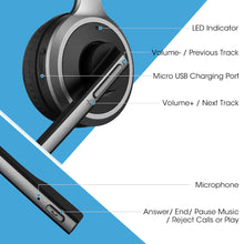 Bluetooth V4.1 Wireless Noise Canceling Headphone With Mic