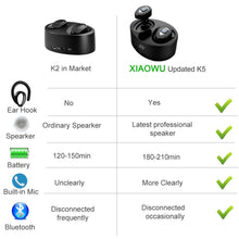 K5 Mini Headset Wireless Bluetooth Eearphone + Charging Box