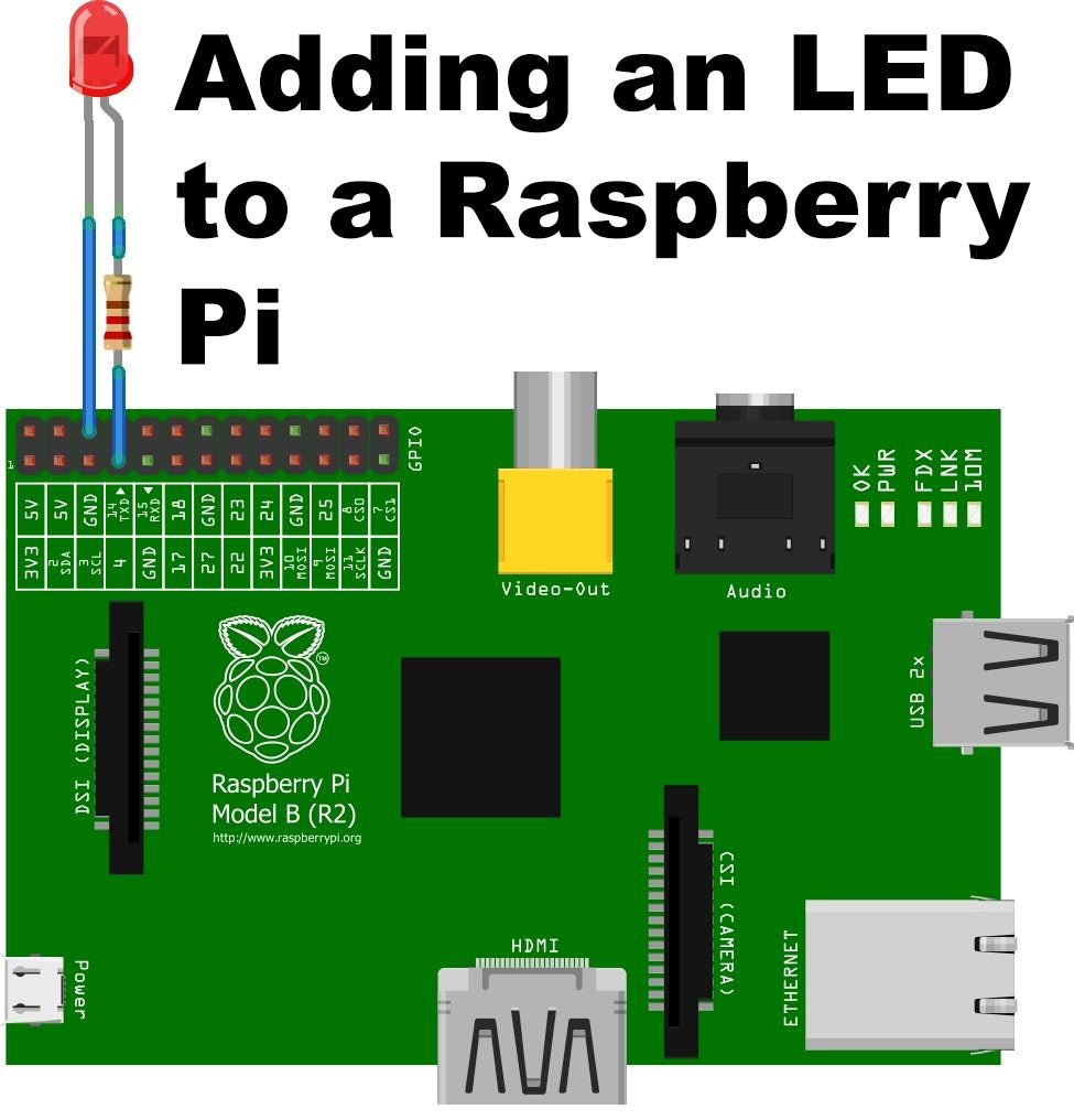 Add an external power LED to a Raspberry Pi