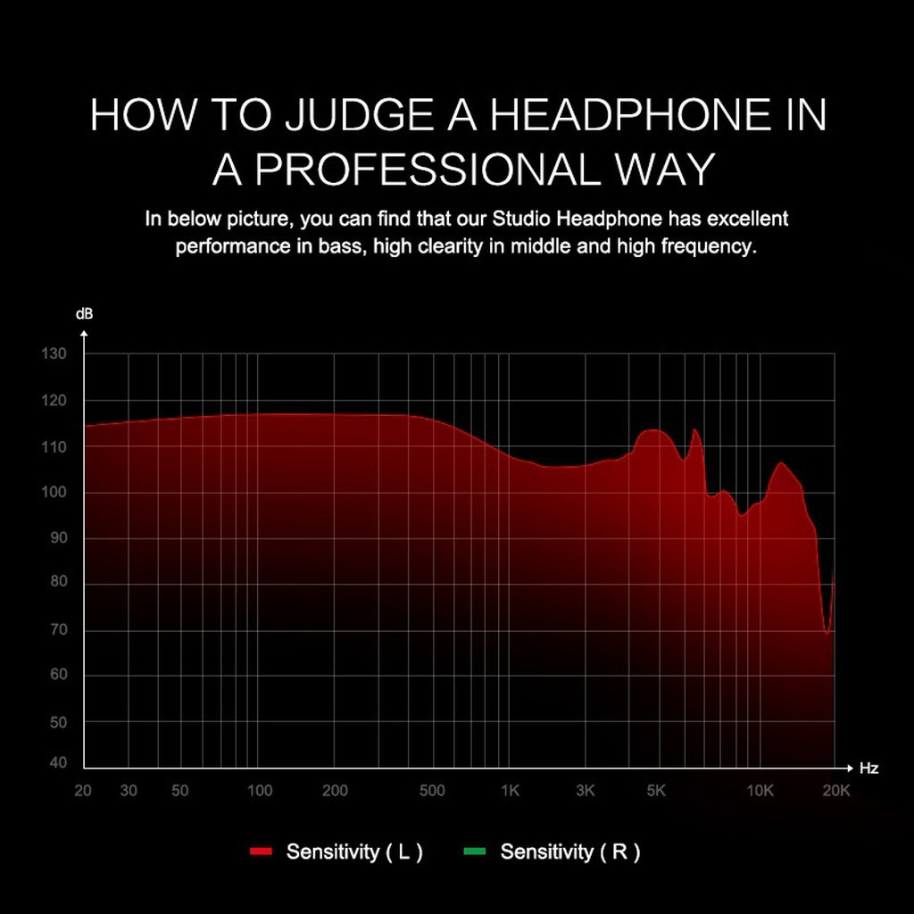 Wired Headphones Hifi Computer Headset With Microphone 35mm 63mm Right Diagram Further Wiring For Iphone Xiaomi Professional Studio