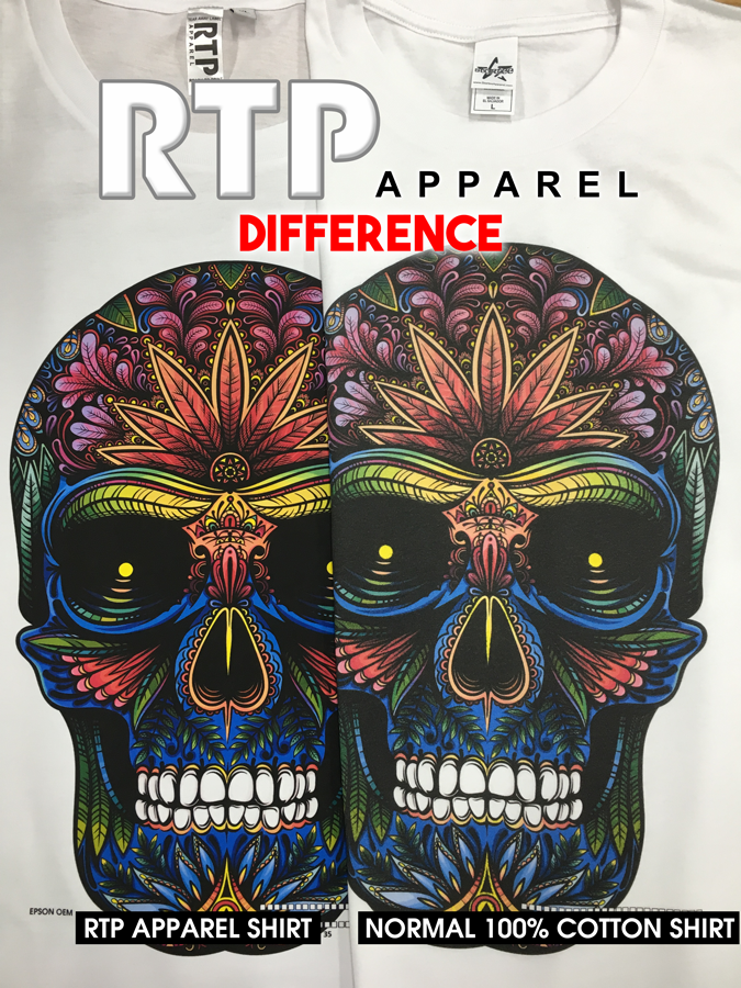 The RTP Apparel Difference Bright Skull Comparison