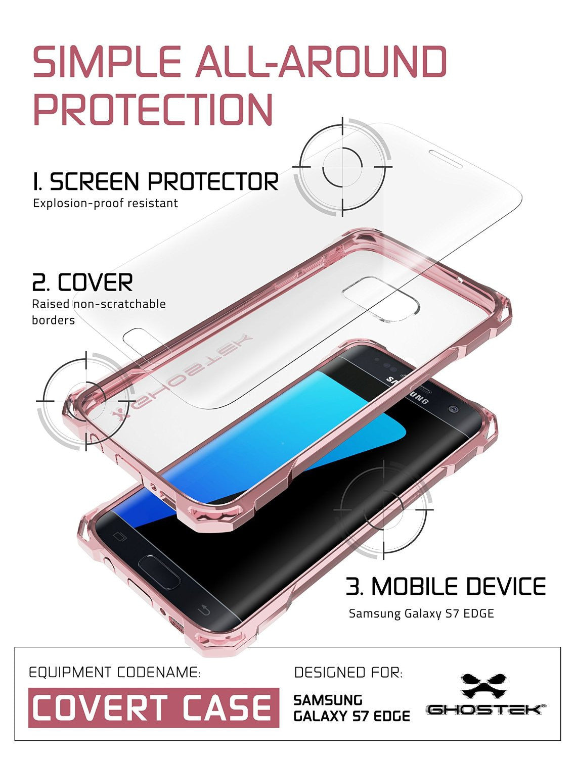 GHOSTEK - Covert Series Premium Impact Case for Samsung S7 Edge | Peach