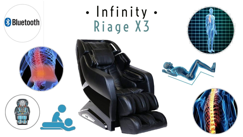 infinity riage x3 feature set