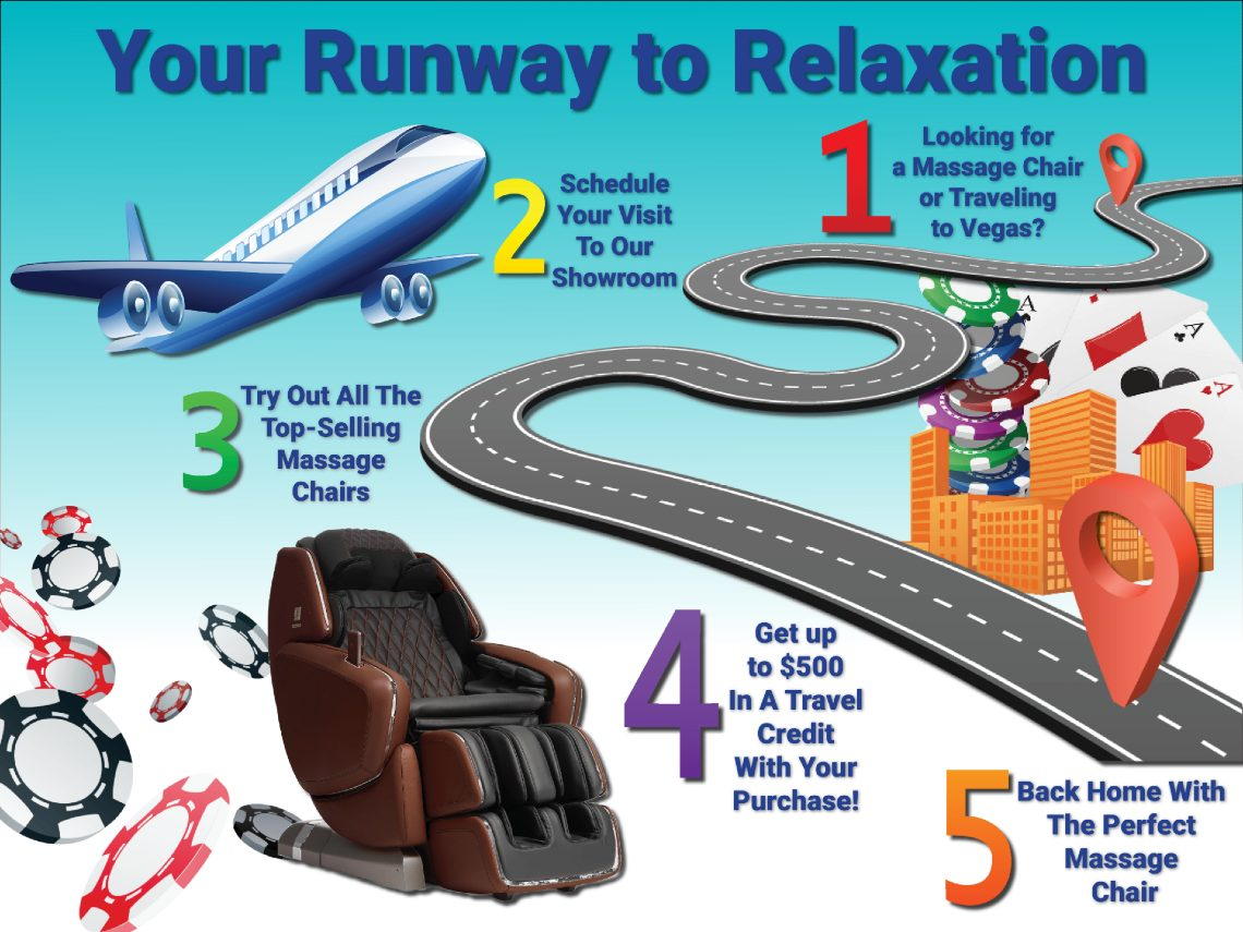your runway to relaxation infographic