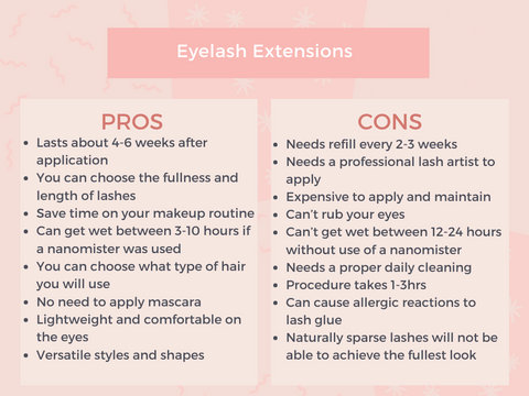 Listed Pros and cons table for eyelash extensions. Cartel Lash